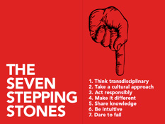 The Seven Stepping stones